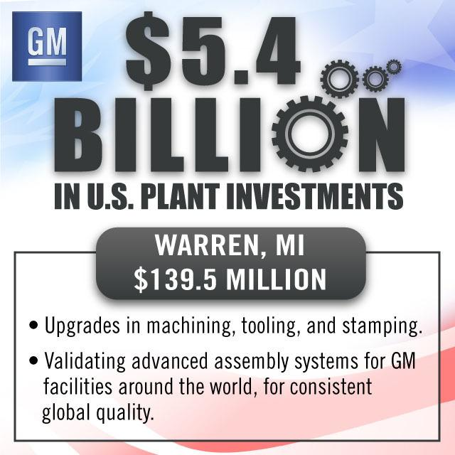 General Motors factory upgrade announcement