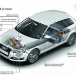 Audi A3 e-tron inside