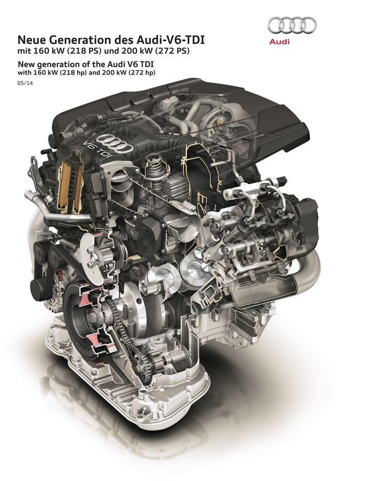 2015 Audi A8 e-tron